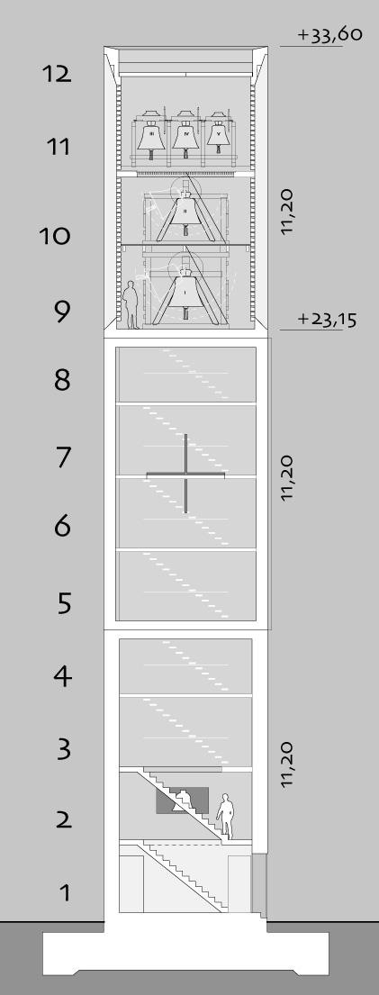 Glockenturm mit zwölf Ebenen